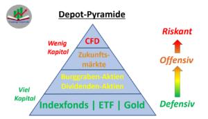 depot-Pyramide