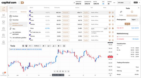 capital.com test erfahrungen plattform